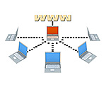 {{web_hosting_services_summary_title}}